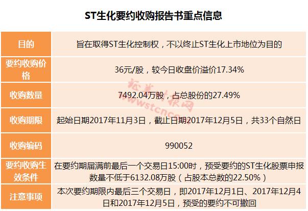 撇除九龙仓置业 九龙仓集团(00004)中期核心盈利减少9%至25.27亿港元