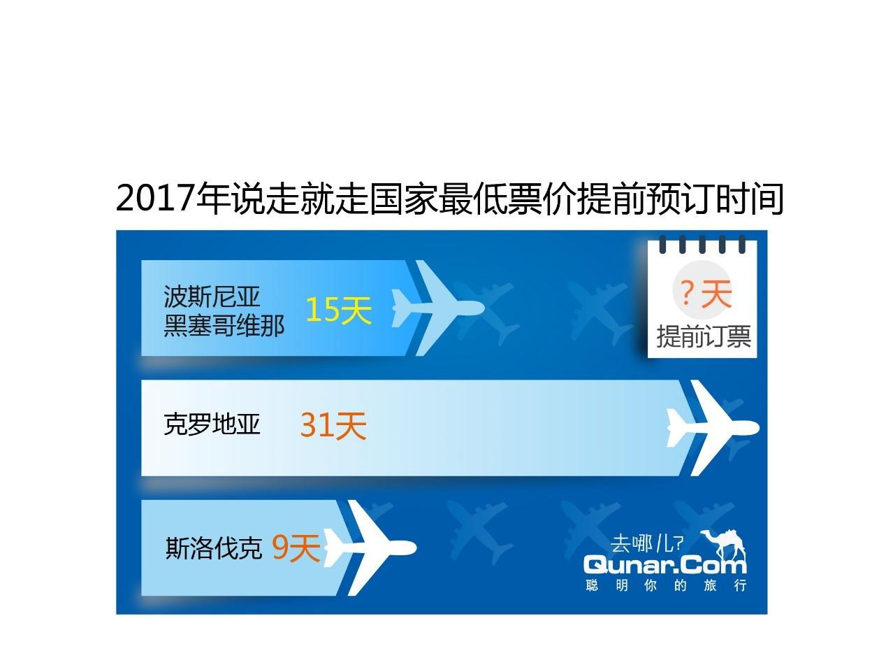 订机票最便宜的网站_谁知道订机票最便宜的方法