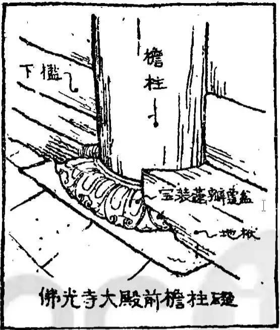 梁思成手绘佛光寺东大殿檐柱柱础 除了石雕外,寺庙内部的 彩色佛祖雕