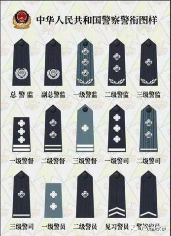 人民警察的肩章为剑形,分为硬肩章和软肩章.