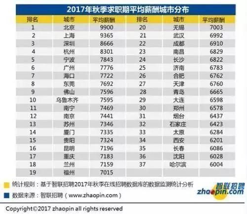 天津:网上办、掌上办,无论处理交通违法再怎么方便,也不如不违法好!