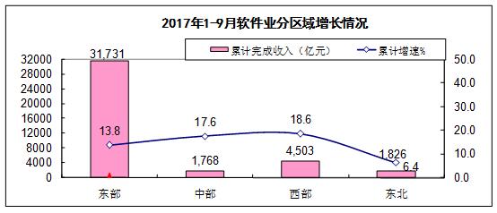 前三季度安徽经济总量_安徽涉外经济职业学院(2)