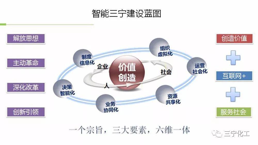 【三宁资讯】顶层设计交流 建设互联互通智能三宁图片