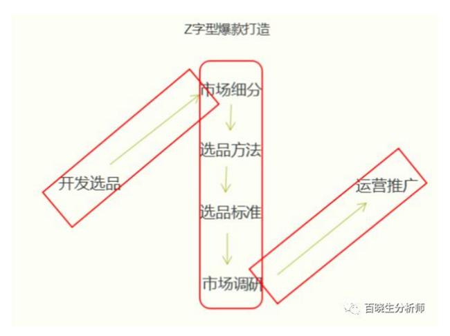 有变化!最新!邢台桥东2018小学招生范围公布!