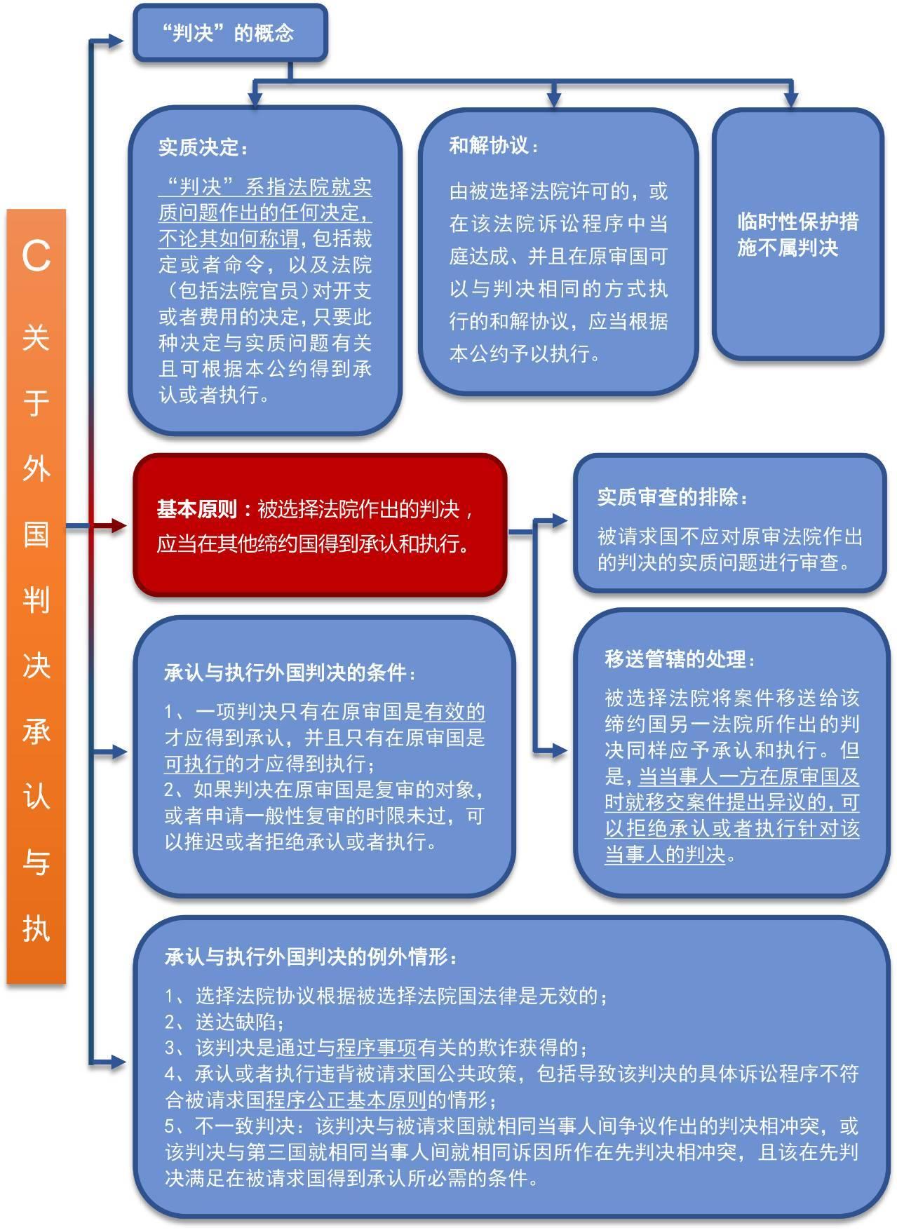 武汉农民工落户新政:稳定就业+连续缴社保两年