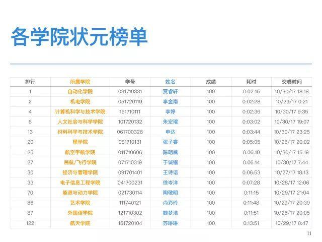 天津棒球队夺冠了!冠军并不意外,令人意外的是……