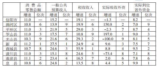 2017信阳GDP_信阳毛尖图片