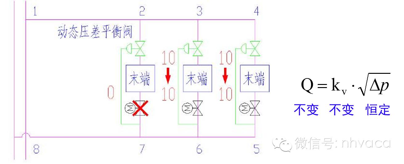 暖通空调系统的水力平衡与电动调节阀的选型方法图片