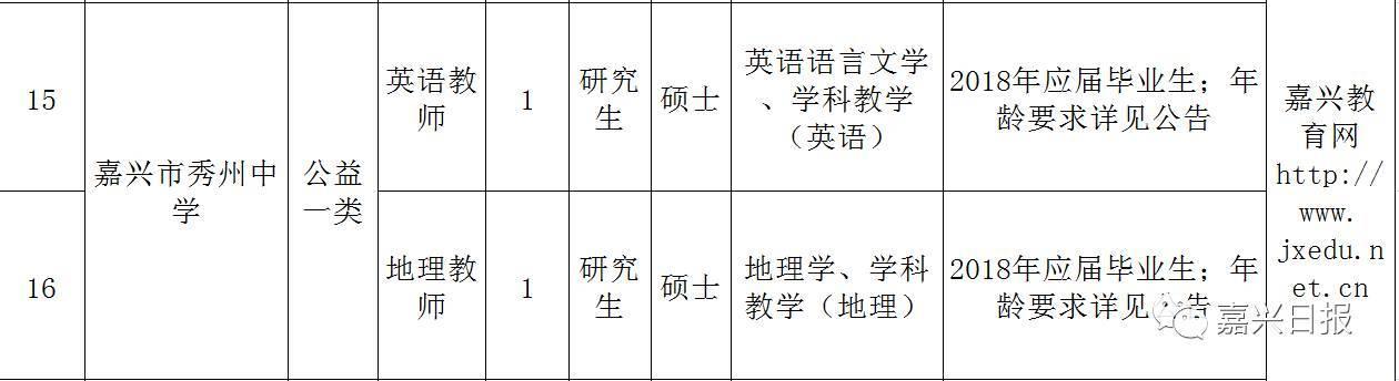 【新闻天台】最严电动车整治风暴来袭!不戴头盔被罚款OR拘留!