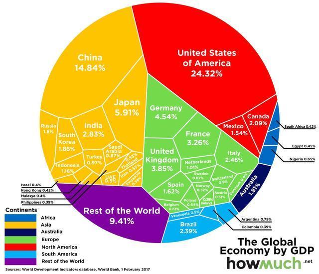 12年各国gdp_陈玉宇:2045年中国人均GDP将处于8千到12万美元之间