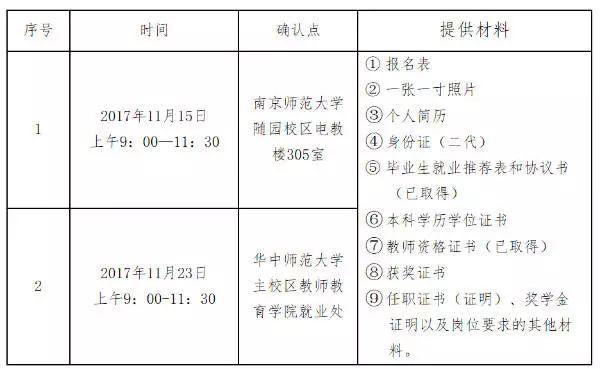 「房颤专项能力培训第9期」解放军总医院站:坚持房颤综合管理,充分做好抗凝治疗