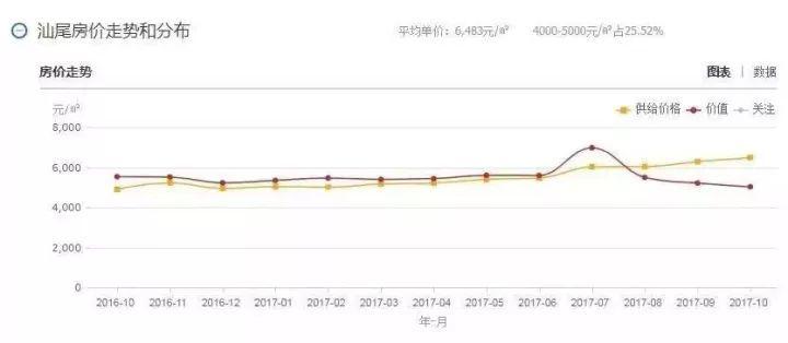 香港人均工资_香港廉政公署工资