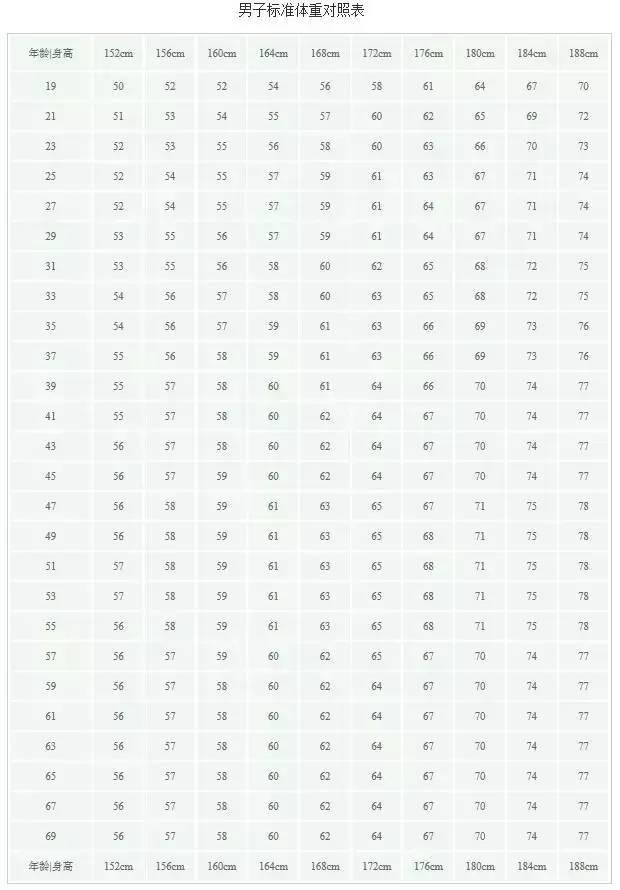 最全大数据!2017上海高中生海外录取榜出炉