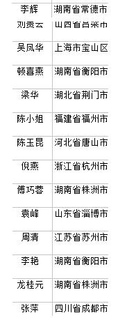 暴走上海三大夜景 iPhone配合大疆灵眸OSMO 2能拍出怎样的大片?
