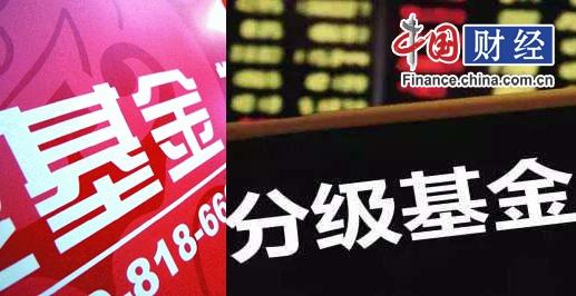 基金周报评论:基金下跌超过60%。华安创业板50B下跌19.71%