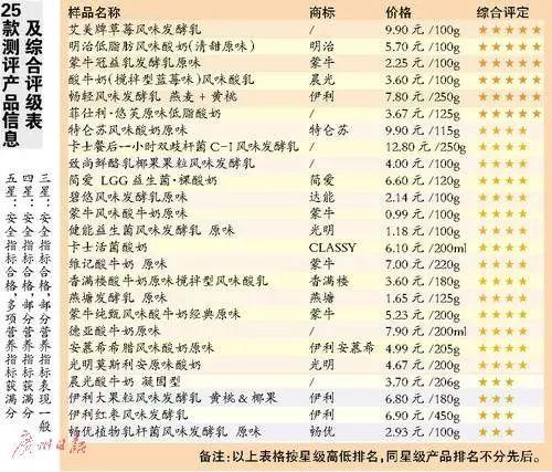 湖南将出现第二座一线城市,不是岳阳,也不是衡阳,是你家乡吗?