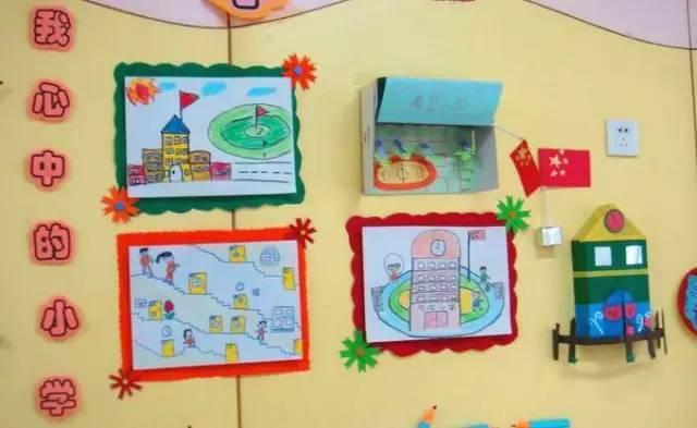 幼儿园主题墙环境布置大全(春夏秋冬都有)