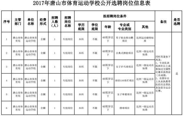 玩乐国庆: 十一小众景点推荐, 南京高淳房车两日游, 逛老街! 吃大闸蟹