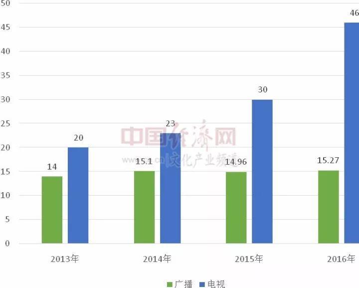 【创城】曲周县不文明交通陋习曝光(十二)
