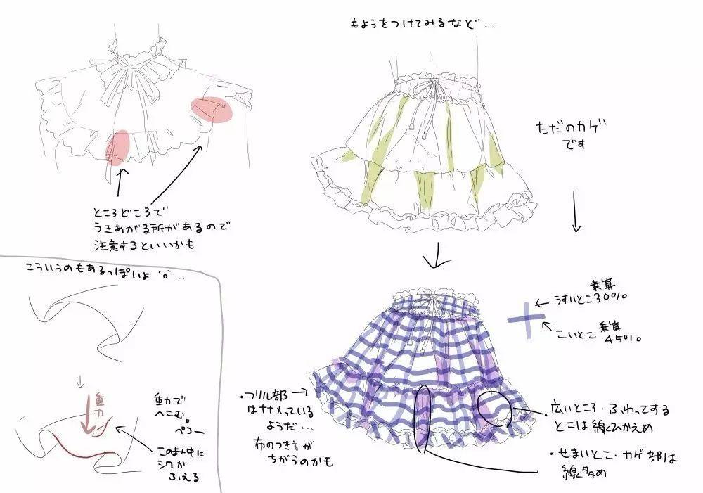 裙子 袖口 荷叶边 绘画教程