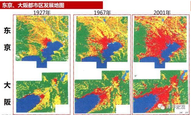 任泽平:房地产周期:临时看人、中期看土地、短期看金融