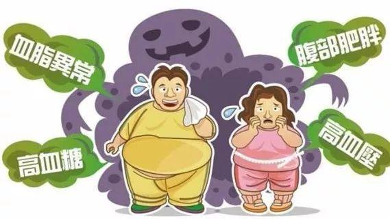 肥胖造成的疾病