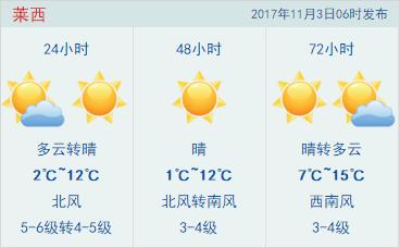北京最有文艺范儿的10个地方,你不会只知道798吧?