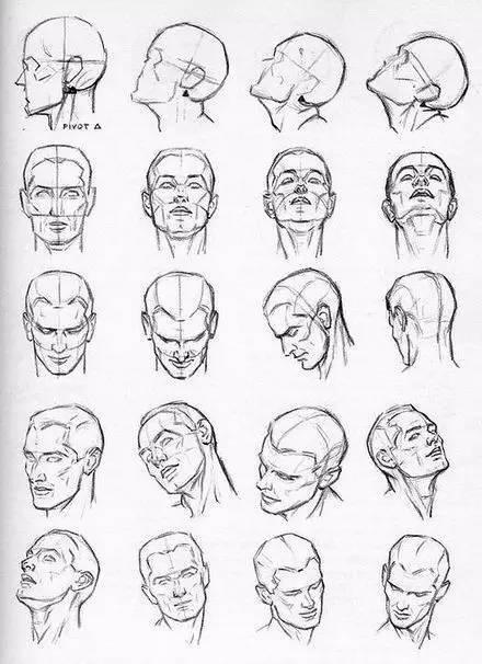 想要画好人物头像,头部结构必须过关 · 眼睛结构分析图 · 五官在