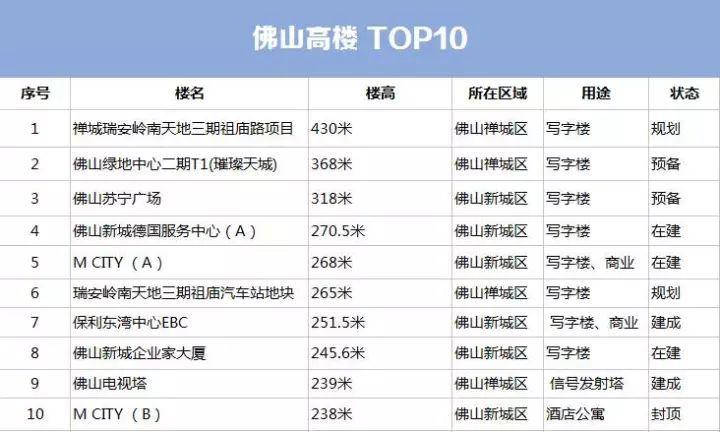 一则分享|《认歌》历代爱豆出演收视率顺位!