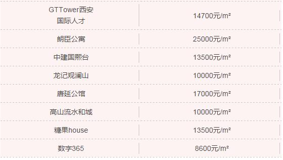 """中山古镇""""千米长宴""""2月3日开席!今年8大亮点,第一个就超吸引人"""