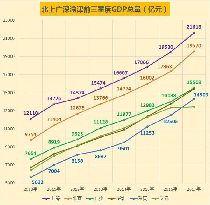 衡量经济总量的指标有_衡量金融发展的指标