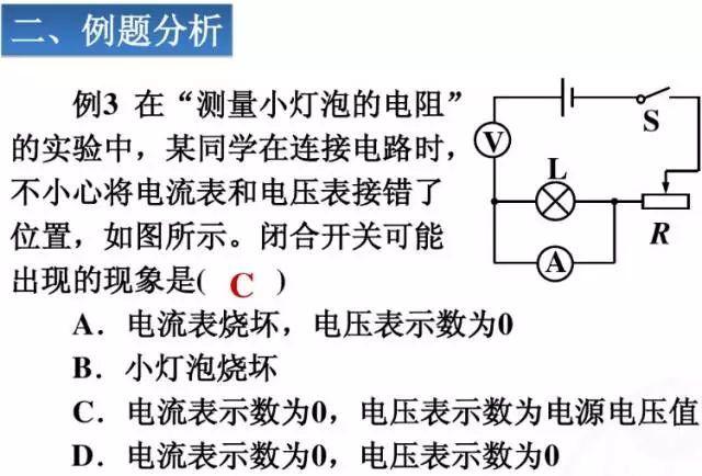 【中考物理】伏安法测电阻