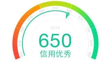 佳福雅苑  法拍房2万/平米在售 不限购 可贷款