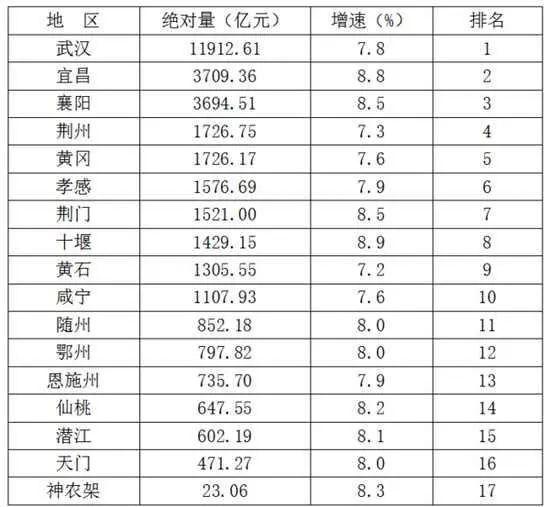 gdp知乎_gdp与股市相关性知乎(3)