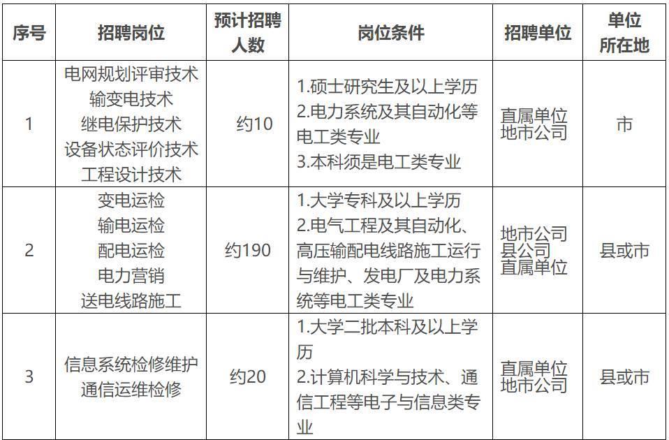 17下半年北京市教师资格考试面试报名时间:12月12日-15日