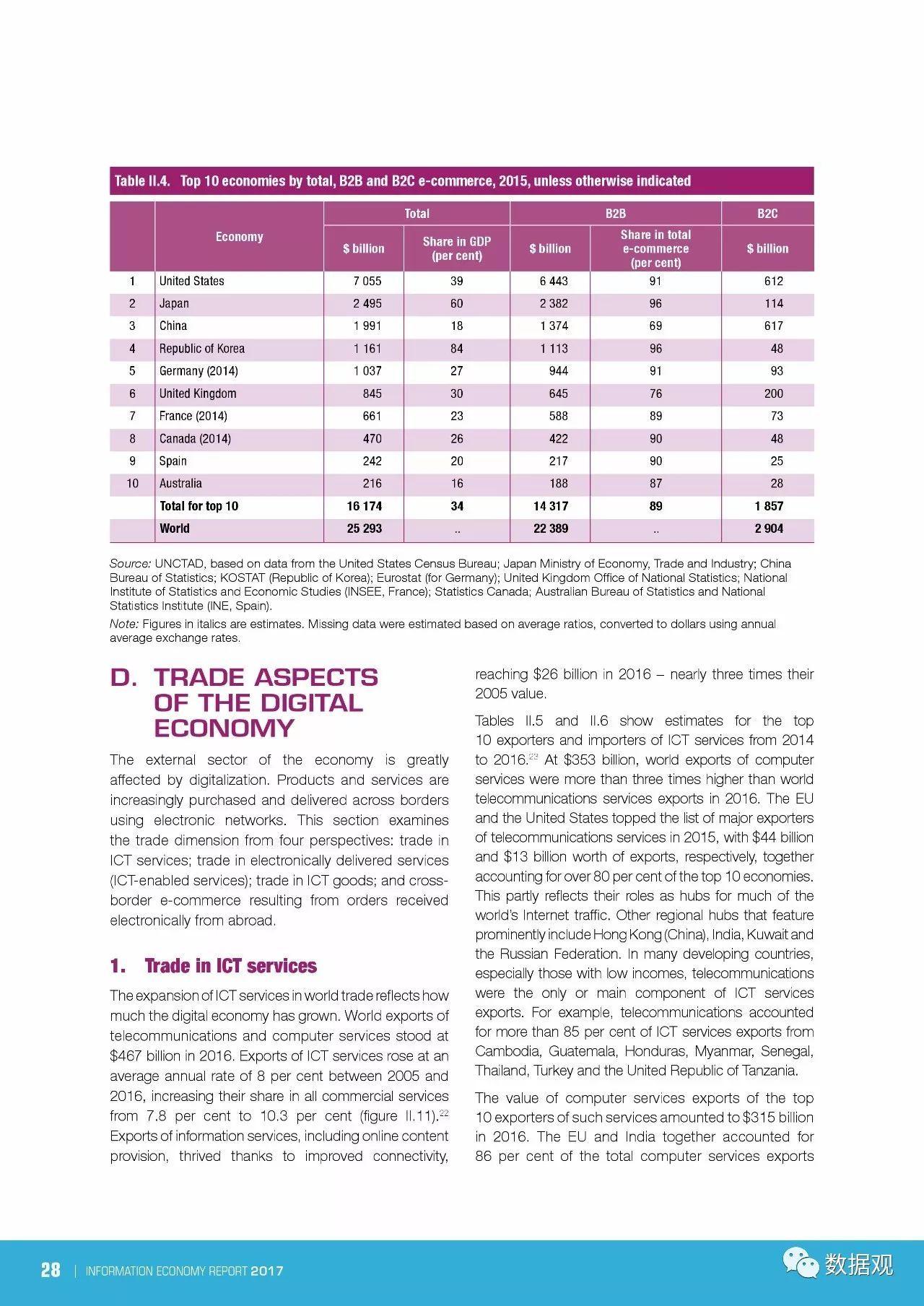 2017年信息经济总量_德国经济总量世界排名