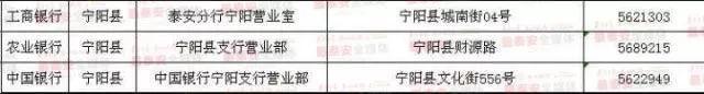 """【志愿动态】日照召开全市志愿服务工作会议,先进组织和个人被隆重""""点赞""""!(附表彰名单)"""