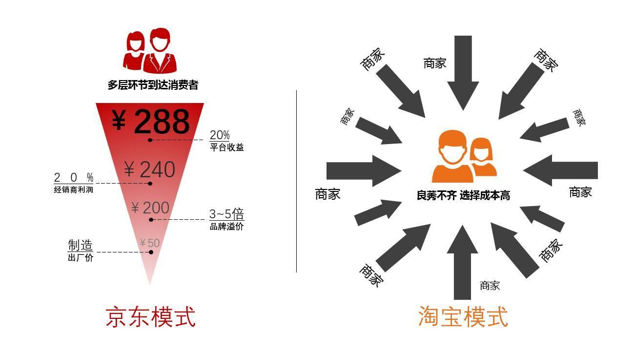 江亿院士:应尽快停止发展燃气热电联供和冷热电三联供