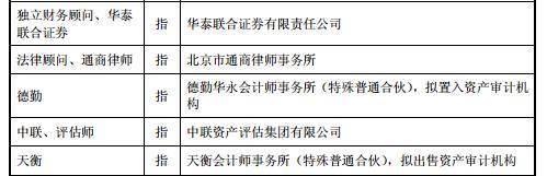 360借壳上市方案分析:360借壳为什么选择江南嘉捷?