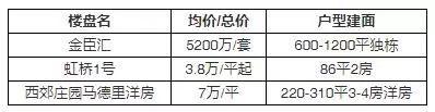 好消息!这40多家景区对漯河游客免收门票!