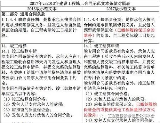 根据示范条款规定,以下哪些附加险属于特种车条款的附加险种