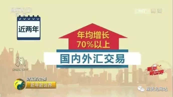 位居央视2017财富机会榜第3名的外汇保证金交易,政策前景如何?