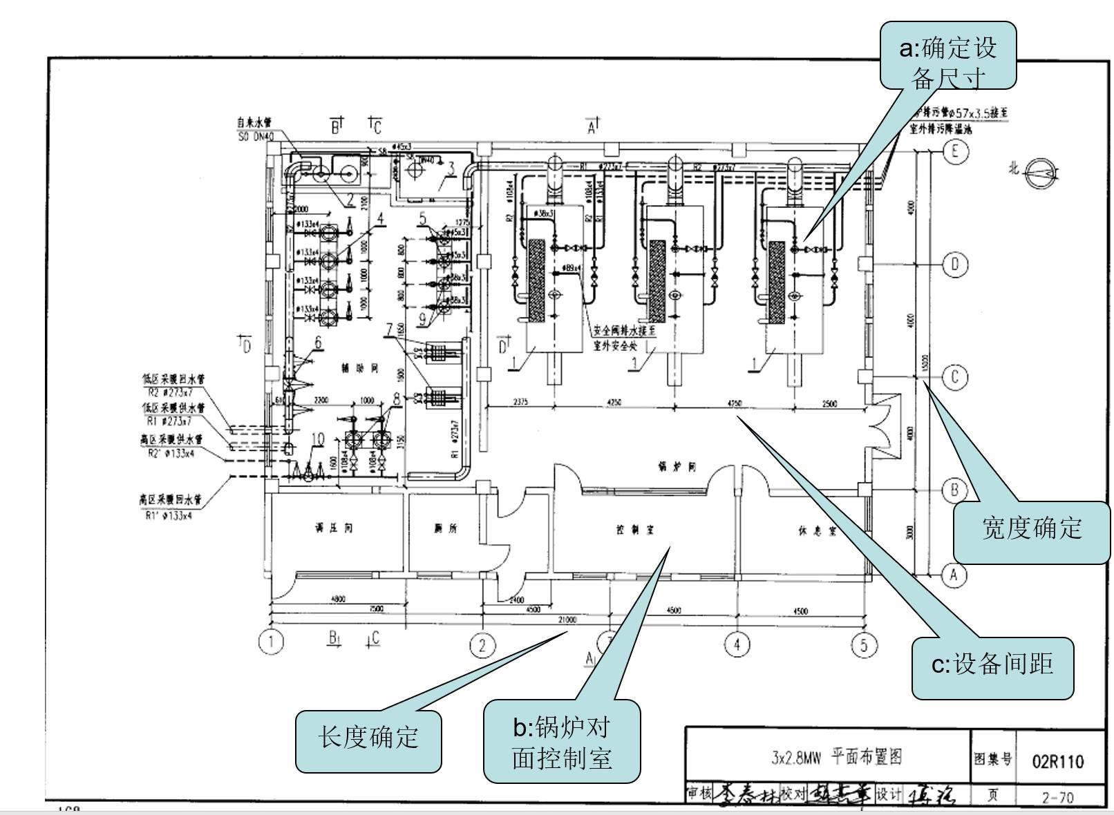 2排布原则(参照:02r110燃气(油)锅炉房工程设计施工图集) 2.图片