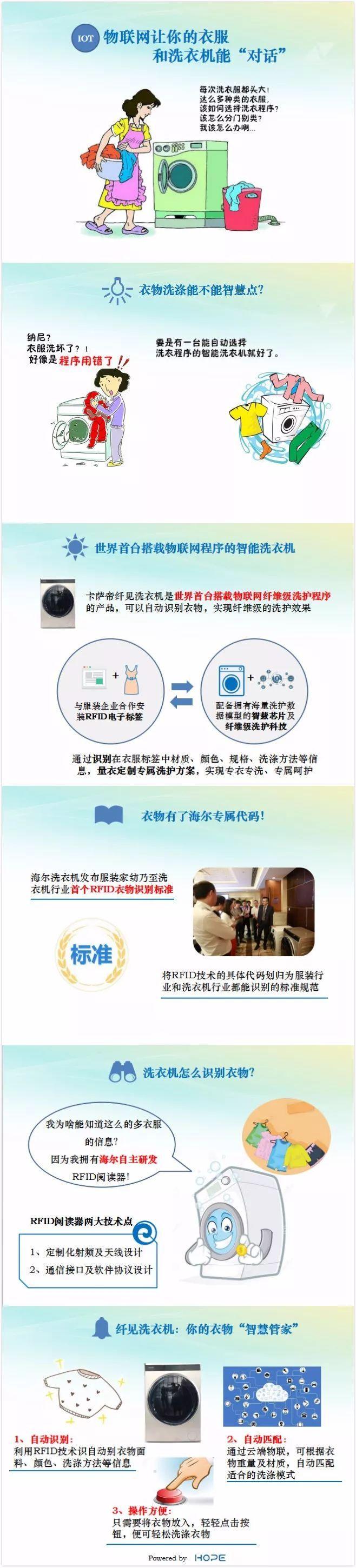 """【一张图科普】物联网让你的衣服和洗衣机能""""对话""""?!"""