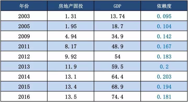 南京vs成都经济总量_南京香烟