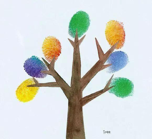 其实只需要动动手指,就可以画出五彩缤纷的大树哦图片