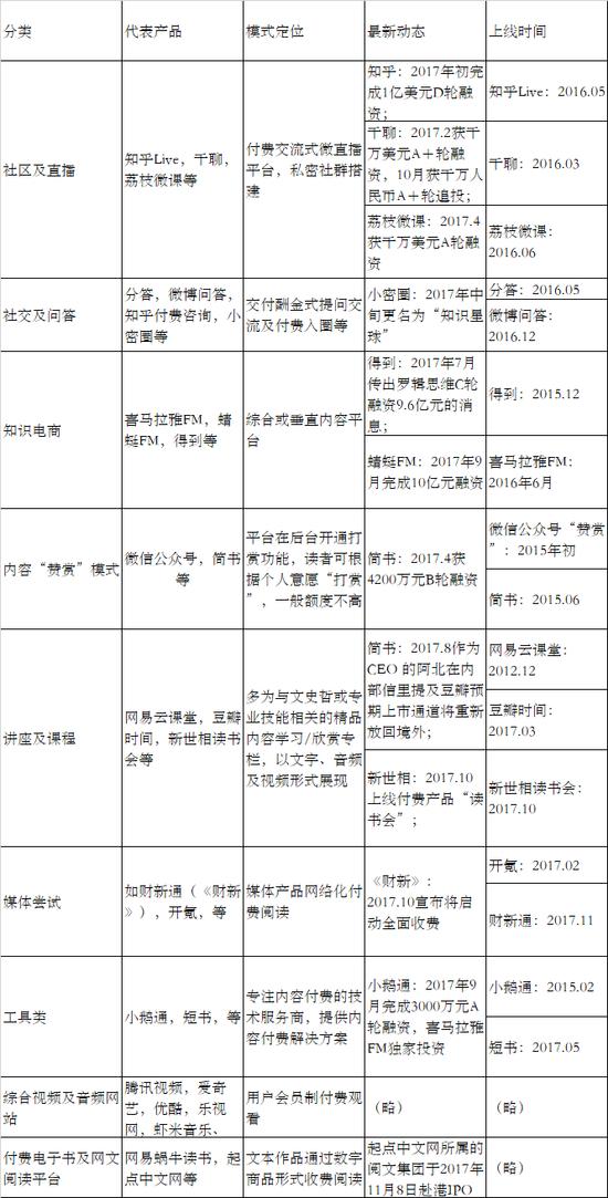 福州福彩中心网站:知识付费的作文:如何看待知识付费时代?