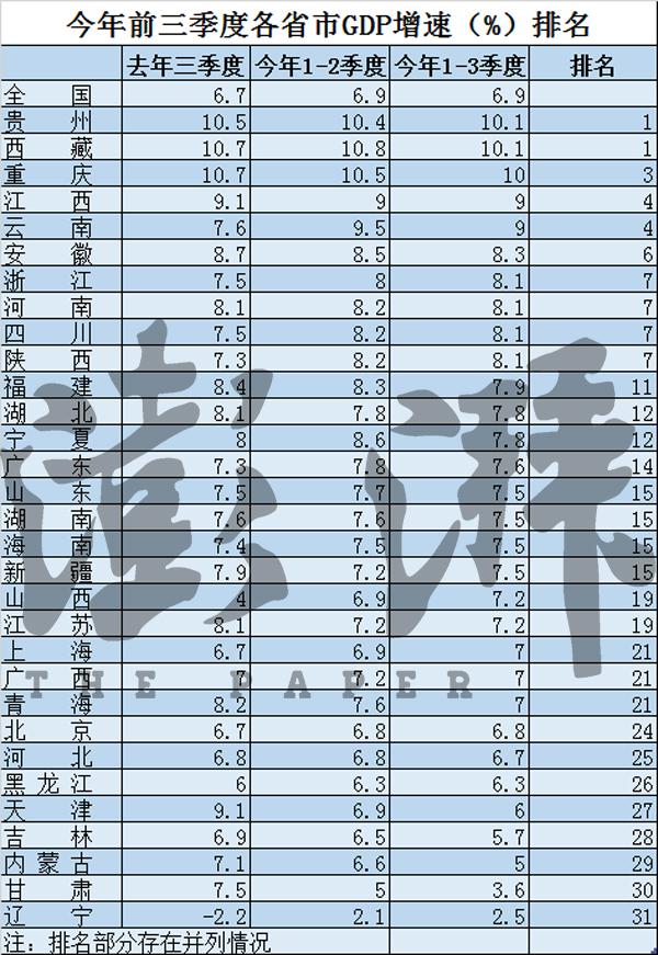 第三季度江苏gdp_江苏gdp破10万亿图片