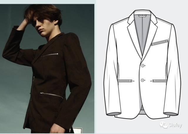服装款式图的绘制要求如下