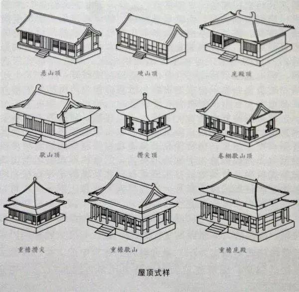 屋顶上的中国,竟然美得让人心醉……| 林徽因建筑美学图片